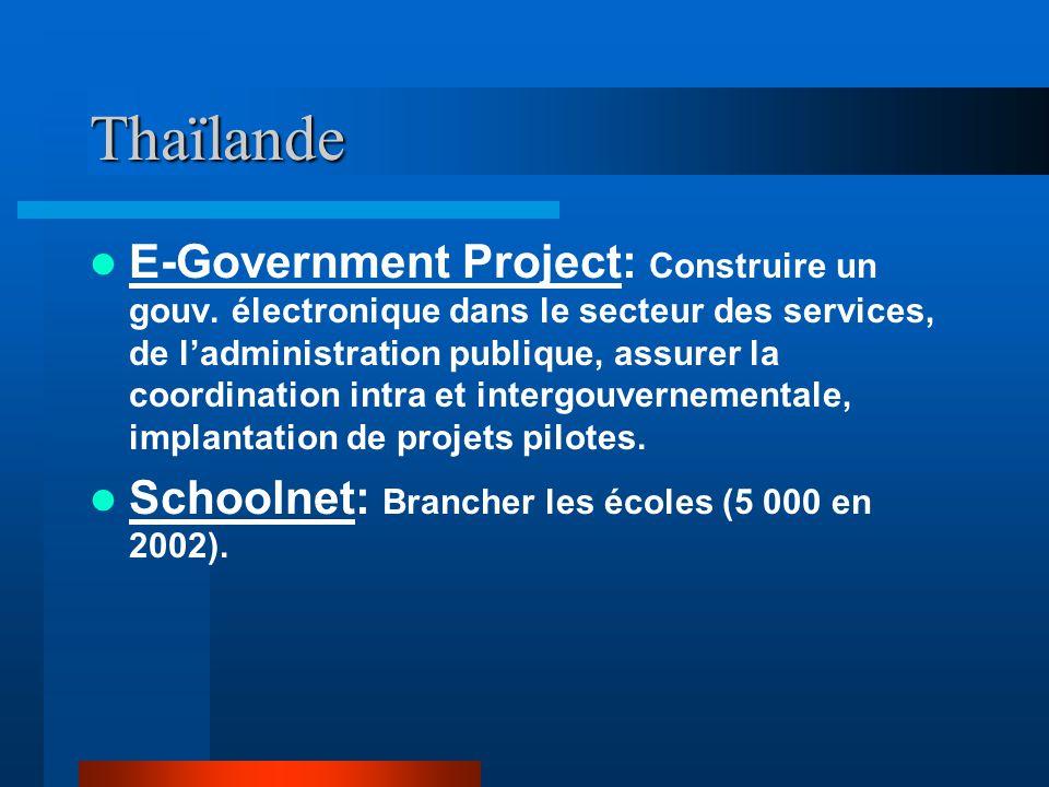 Thaïlande E-Government Project: Construire un gouv.