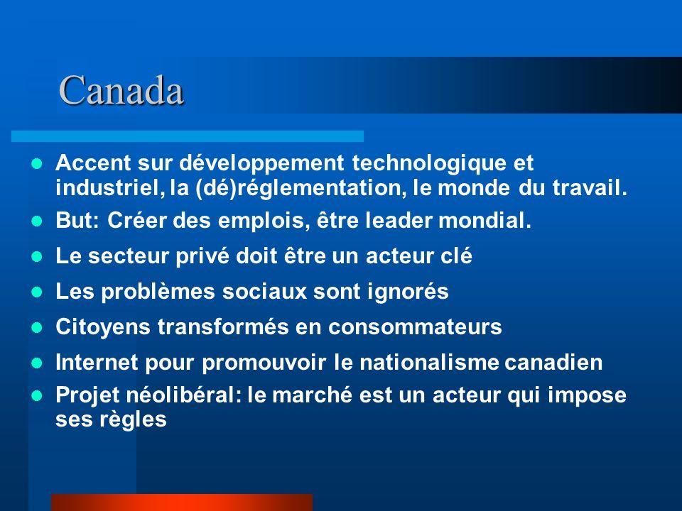 Canada Accent sur développement technologique et industriel, la (dé)réglementation, le monde du travail.