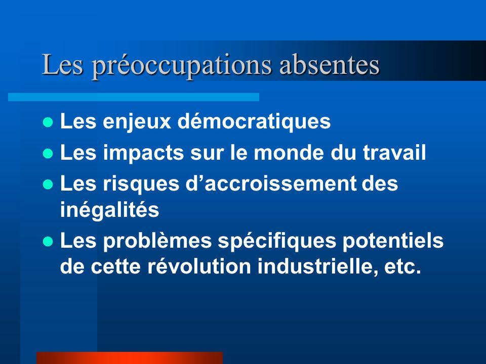 Les préoccupations absentes Les enjeux démocratiques Les impacts sur le monde du travail Les risques daccroissement des inégalités Les problèmes spécifiques potentiels de cette révolution industrielle, etc.