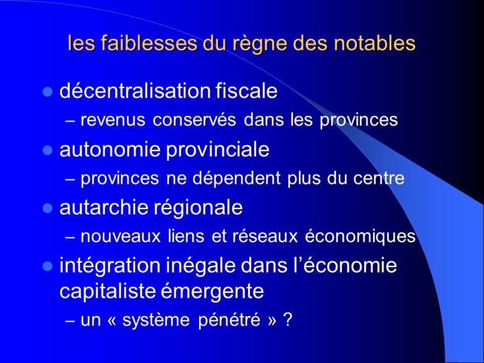 les faiblesses du règne des notables décentralisation fiscale – revenus conservés dans les provinces autonomie provinciale – provinces ne dépendent pl