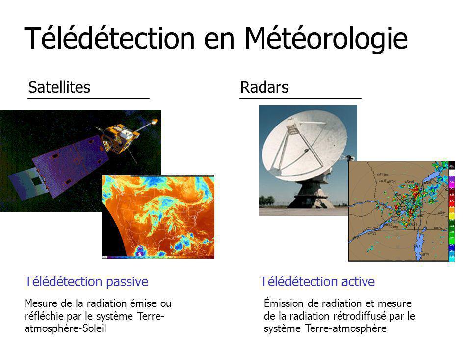 Télédétection en Météorologie Utilités des donnés rapportées par les satellites et les radars 1.Outil danalyse dans les régions où les données dobservation sont dispersées (ex: au-dessus des océans) 2.Aide directe pour les prévisions à court termes (- de 6hrs) de nuages, précipitation, … 3.Source de données pour les conditions initiales dans les modèles numériques de prévisions 4.Moyen pour déterminer la validité des prévisions des modèles 5.Indicateur des processus dynamique et physique qui ont cours dans atmosphère