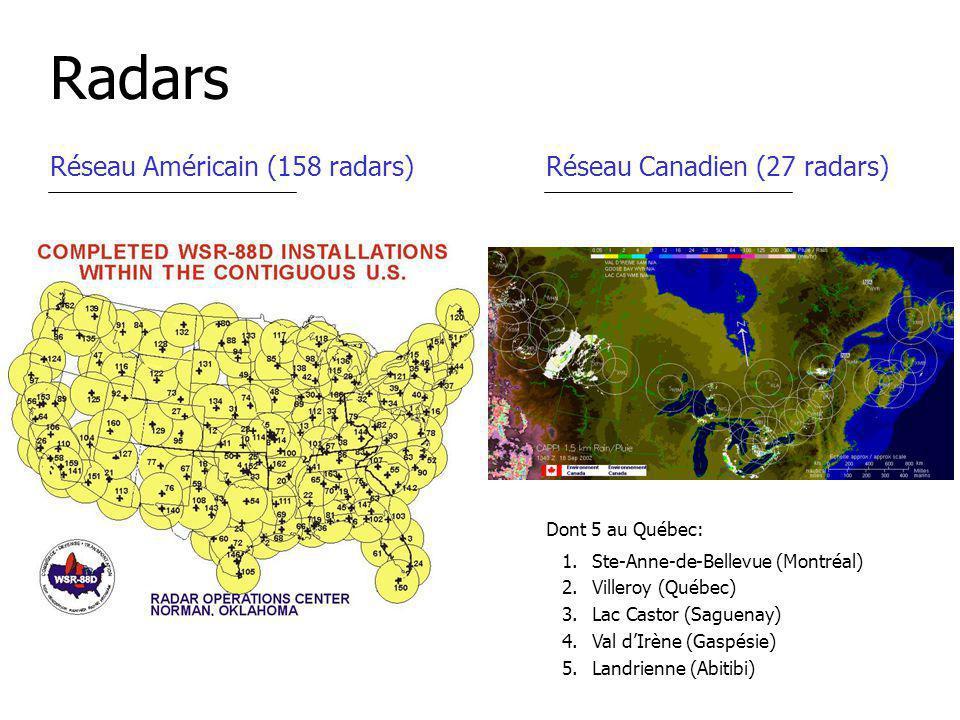 Radars Réseau Américain (158 radars)Réseau Canadien (27 radars) Dont 5 au Québec: 1.Ste-Anne-de-Bellevue (Montréal) 2.Villeroy (Québec) 3.Lac Castor (Saguenay) 4.Val dIrène (Gaspésie) 5.Landrienne (Abitibi)