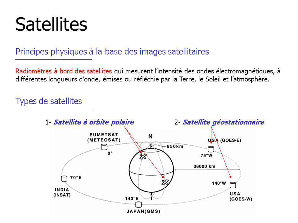 Satellites Principes physiques à la base des images satellitaires Types de satellites 1- Satellite à orbite polaire2- Satellite géostationnaire Radiomètres à bord des satellites qui mesurent lintensité des ondes électromagnétiques, à différentes longueurs donde, émises ou réfléchie par la Terre, le Soleil et latmosphère.