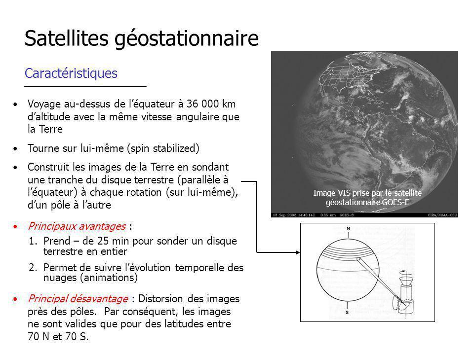 Satellites géostationnaire Caractéristiques Voyage au-dessus de léquateur à 36 000 km daltitude avec la même vitesse angulaire que la Terre Tourne sur lui-même (spin stabilized) Construit les images de la Terre en sondant une tranche du disque terrestre (parallèle à léquateur) à chaque rotation (sur lui-même), dun pôle à lautre 1.Prend – de 25 min pour sonder un disque terrestre en entier 2.Permet de suivre lévolution temporelle des nuages (animations) Principal désavantage : Distorsion des images près des pôles.