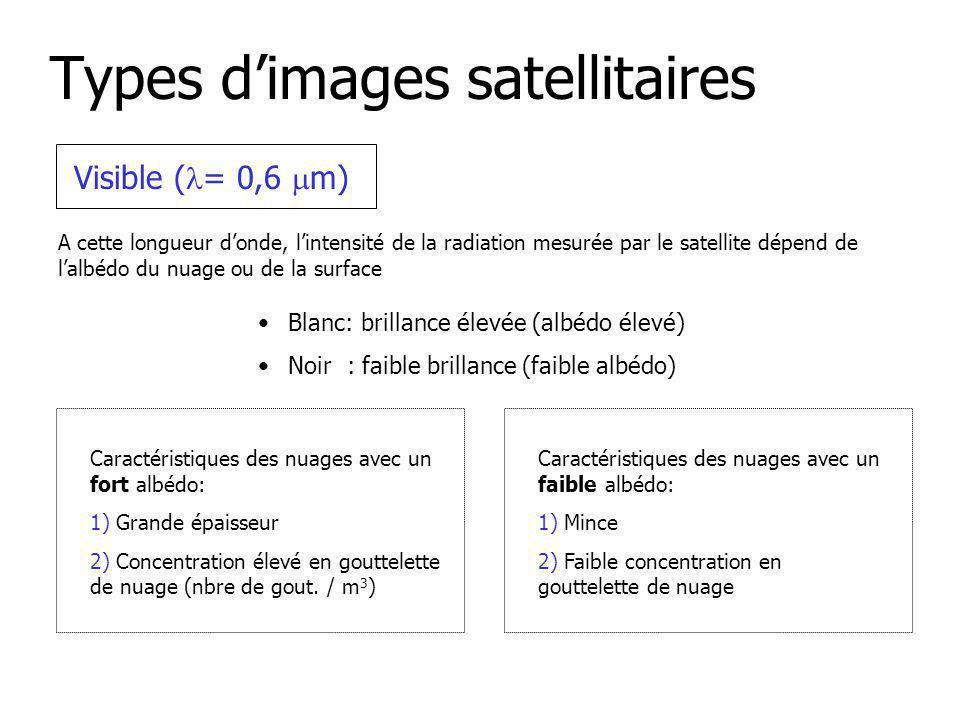 Types dimages satellitaires A cette longueur donde, lintensité de la radiation mesurée par le satellite dépend de lalbédo du nuage ou de la surface Blanc: brillance élevée (albédo élevé) Noir : faible brillance (faible albédo) Caractéristiques des nuages avec un faible albédo: 1) Mince 2) Faible concentration en gouttelette de nuage Caractéristiques des nuages avec un fort albédo: 1) Grande épaisseur 2) Concentration élevé en gouttelette de nuage (nbre de gout.