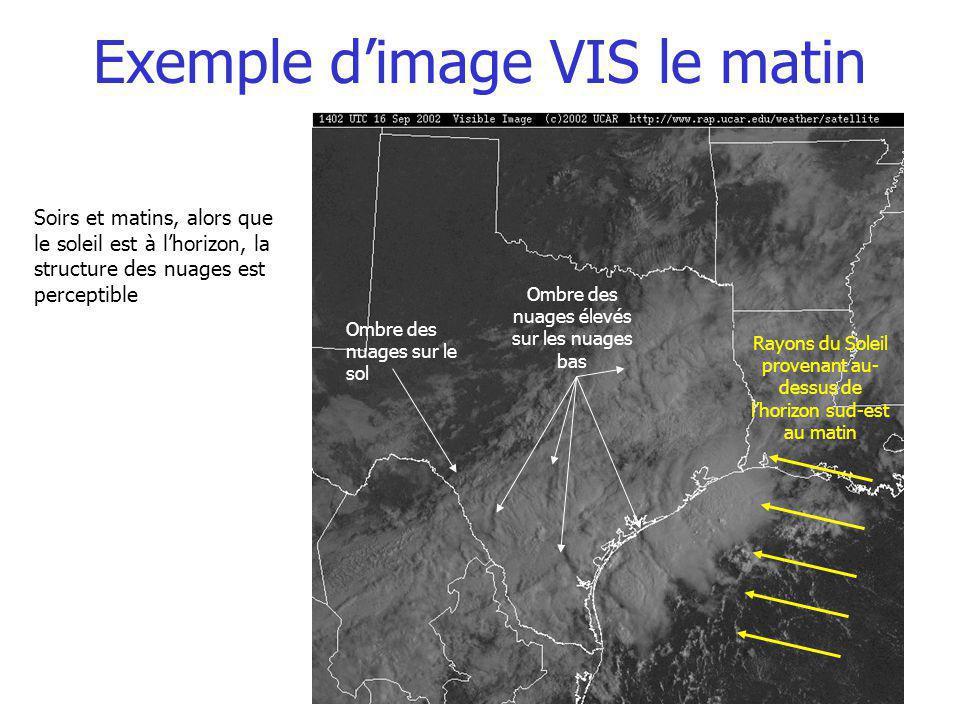 Types dimage radar Présentations Les images de réflectivité et Doppler peuvent être présentées sous forme de PPI ou CAPPI 2.CAPPI (Constant Altitude Plan Position Indicator) 1.PPI (Plan Position Indicator) Présente les mesures dun balayage complet (360 o ) fait par le radar pour un seul angle délévation.