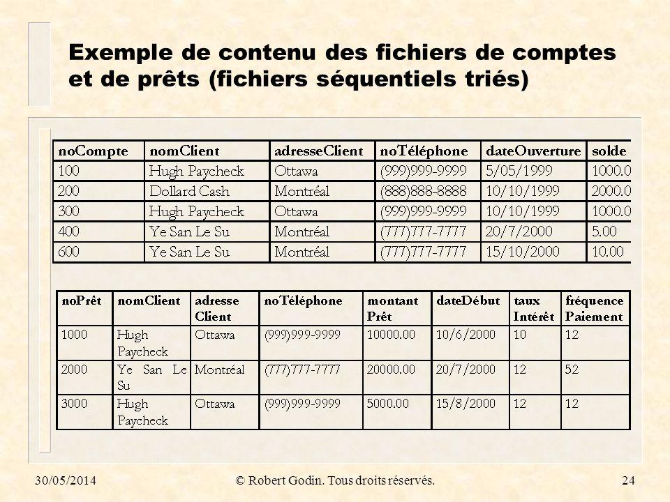 30/05/2014© Robert Godin. Tous droits réservés.24 Exemple de contenu des fichiers de comptes et de prêts (fichiers séquentiels triés)