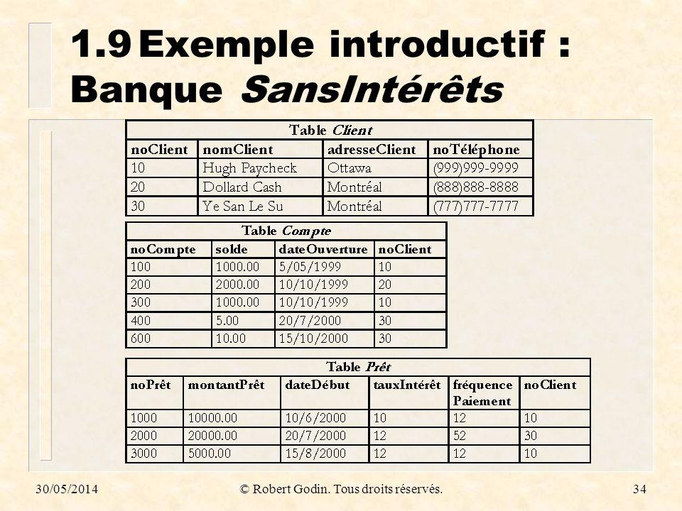 30/05/2014© Robert Godin. Tous droits réservés.34 1.9Exemple introductif : Banque SansIntérêts