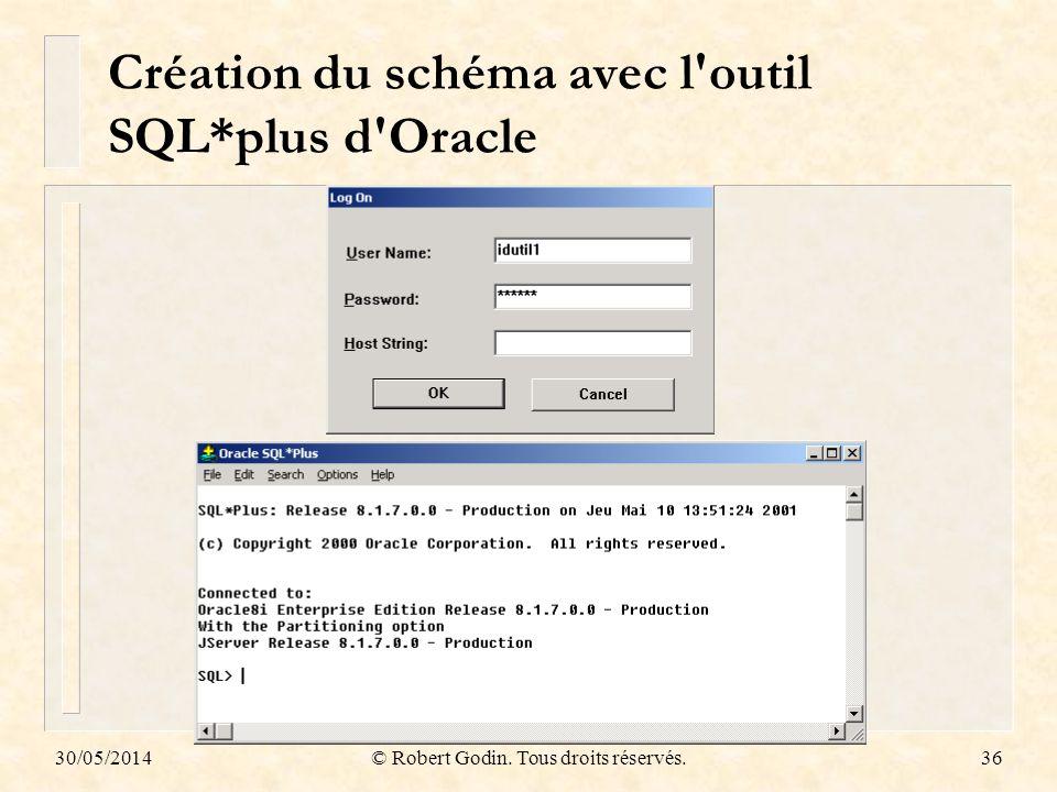 30/05/2014© Robert Godin. Tous droits réservés.36 Création du schéma avec l'outil SQL*plus d'Oracle