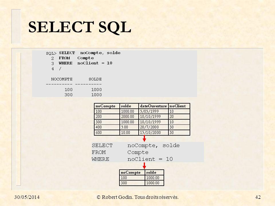 30/05/2014© Robert Godin. Tous droits réservés.42 SELECT SQL