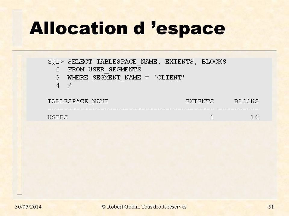 30/05/2014© Robert Godin. Tous droits réservés.51 Allocation d espace