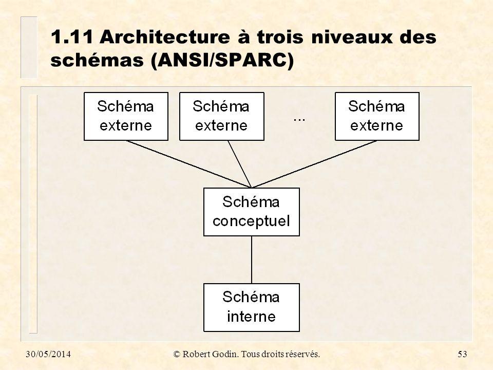 30/05/2014© Robert Godin. Tous droits réservés.53 1.11Architecture à trois niveaux des schémas (ANSI/SPARC)
