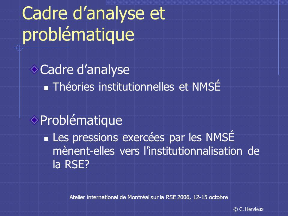 © C. Hervieux Atelier international de Montréal sur la RSE 2006, 12-15 octobre Cadre danalyse et problématique Cadre danalyse Théories institutionnell