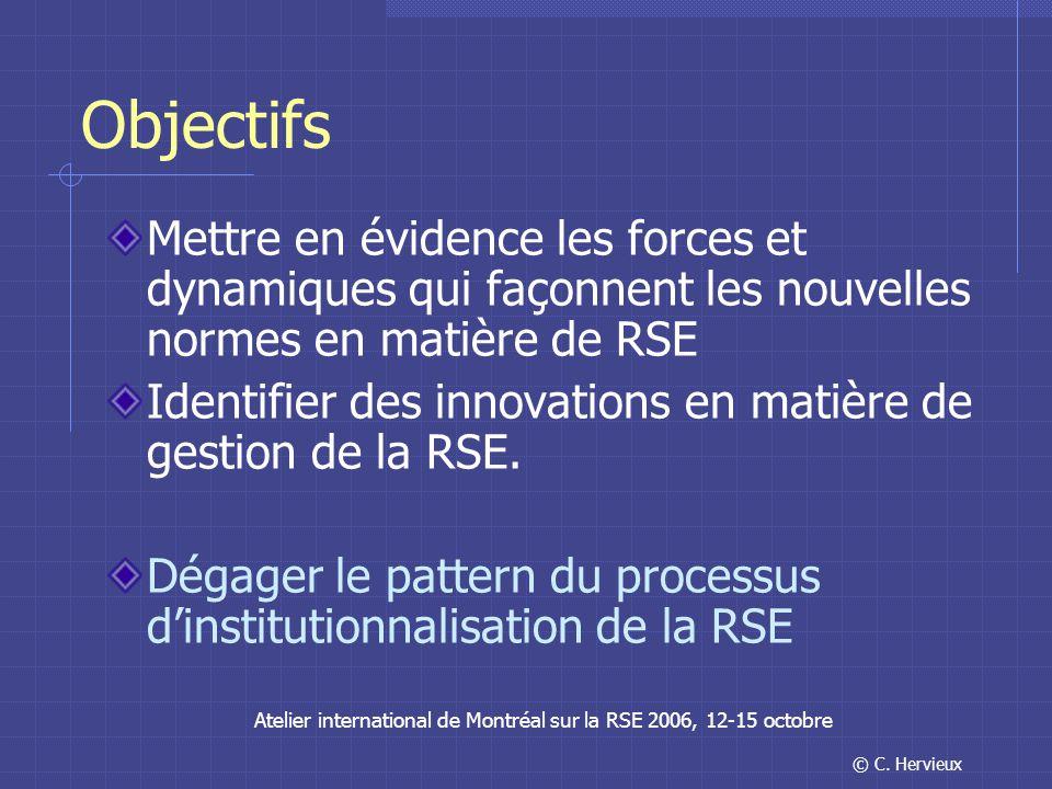 © C. Hervieux Atelier international de Montréal sur la RSE 2006, 12-15 octobre Objectifs Mettre en évidence les forces et dynamiques qui façonnent les