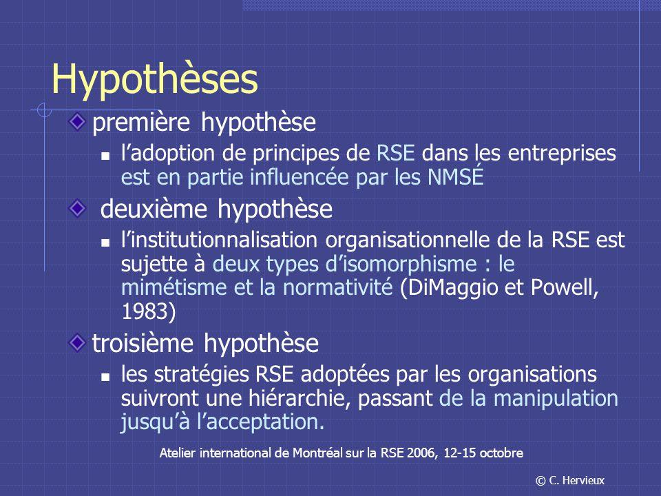 © C. Hervieux Atelier international de Montréal sur la RSE 2006, 12-15 octobre Hypothèses première hypothèse ladoption de principes de RSE dans les en