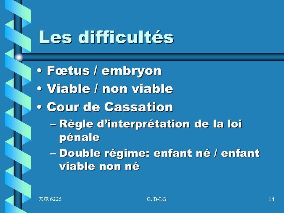 JUR 6225G. B-LG14 Les difficultés Fœtus / embryonFœtus / embryon Viable / non viableViable / non viable Cour de CassationCour de Cassation –Règle dint