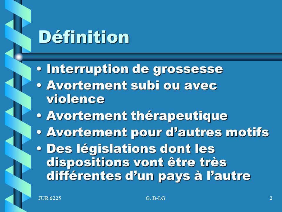 JUR 6225G. B-LG2 Définition Interruption de grossesseInterruption de grossesse Avortement subi ou avec violenceAvortement subi ou avec violence Avorte