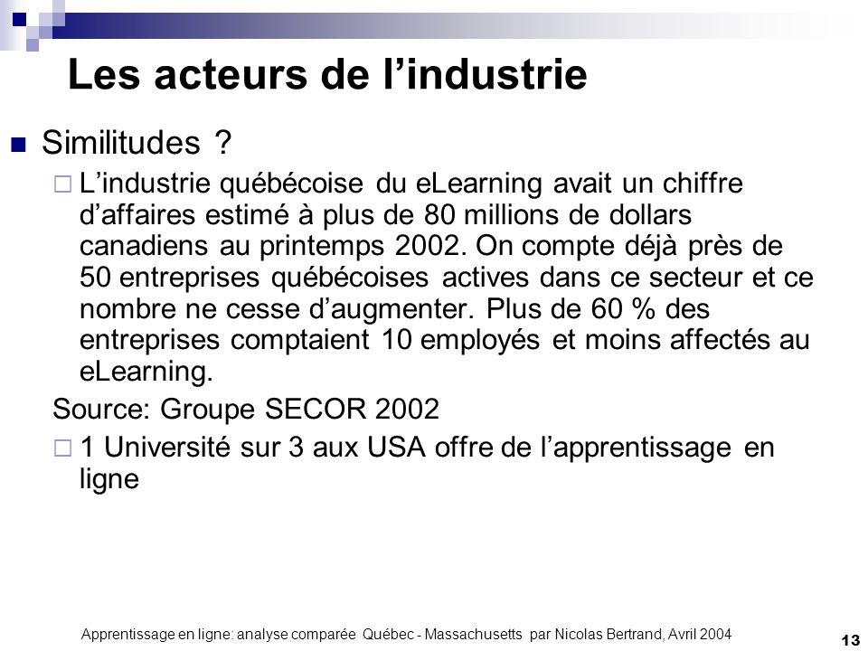 Apprentissage en ligne: analyse comparée Québec - Massachusetts par Nicolas Bertrand, Avril 2004 13 Les acteurs de lindustrie Similitudes .