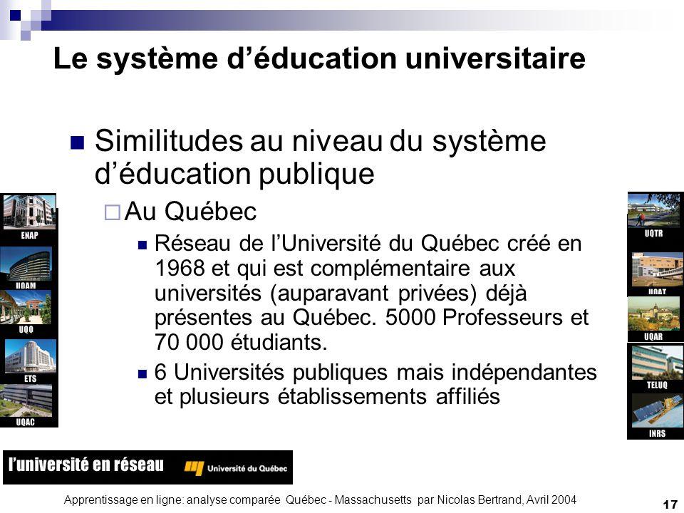 Apprentissage en ligne: analyse comparée Québec - Massachusetts par Nicolas Bertrand, Avril 2004 17 Le système déducation universitaire Similitudes au niveau du système déducation publique Au Québec Réseau de lUniversité du Québec créé en 1968 et qui est complémentaire aux universités (auparavant privées) déjà présentes au Québec.