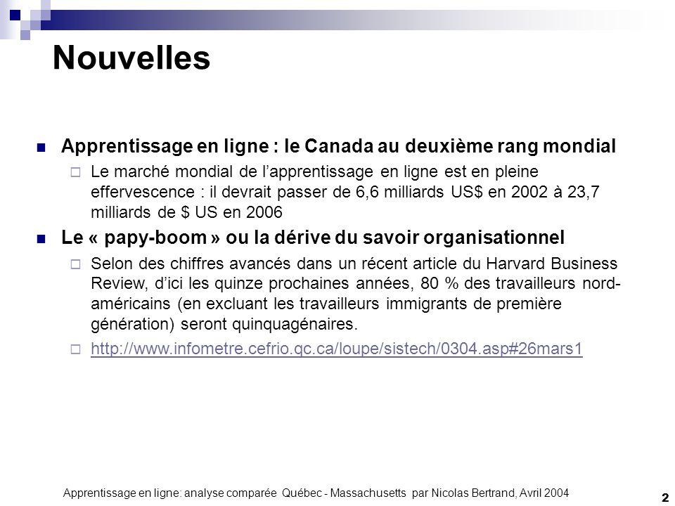 Apprentissage en ligne: analyse comparée Québec - Massachusetts par Nicolas Bertrand, Avril 2004 2 Nouvelles Apprentissage en ligne : le Canada au deuxième rang mondial Le marché mondial de lapprentissage en ligne est en pleine effervescence : il devrait passer de 6,6 milliards US$ en 2002 à 23,7 milliards de $ US en 2006 Le « papy-boom » ou la dérive du savoir organisationnel Selon des chiffres avancés dans un récent article du Harvard Business Review, dici les quinze prochaines années, 80 % des travailleurs nord- américains (en excluant les travailleurs immigrants de première génération) seront quinquagénaires.