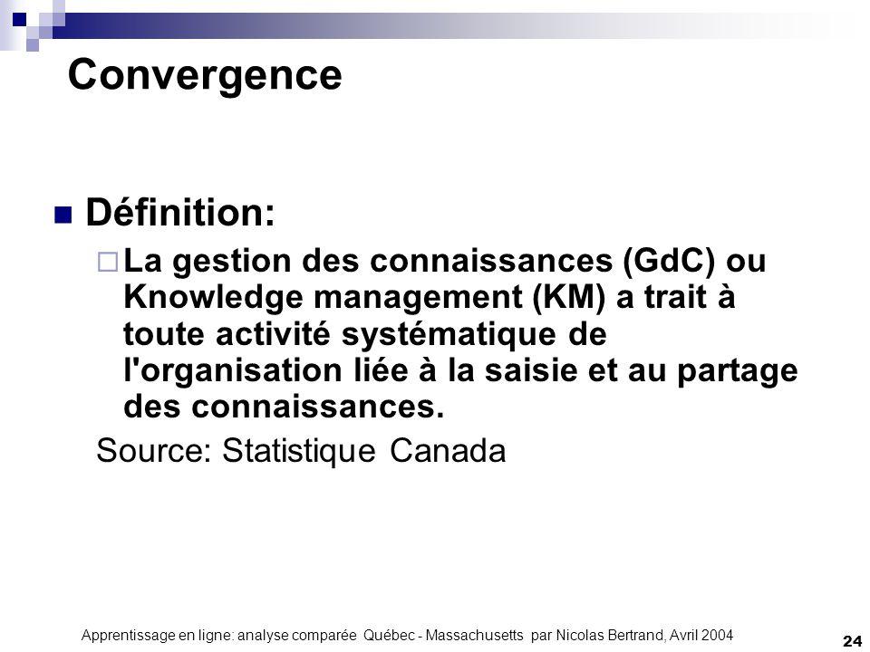 Apprentissage en ligne: analyse comparée Québec - Massachusetts par Nicolas Bertrand, Avril 2004 24 Convergence Définition: La gestion des connaissances (GdC) ou Knowledge management (KM) a trait à toute activité systématique de l organisation liée à la saisie et au partage des connaissances.