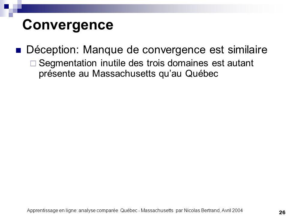 Apprentissage en ligne: analyse comparée Québec - Massachusetts par Nicolas Bertrand, Avril 2004 26 Convergence Déception: Manque de convergence est similaire Segmentation inutile des trois domaines est autant présente au Massachusetts quau Québec