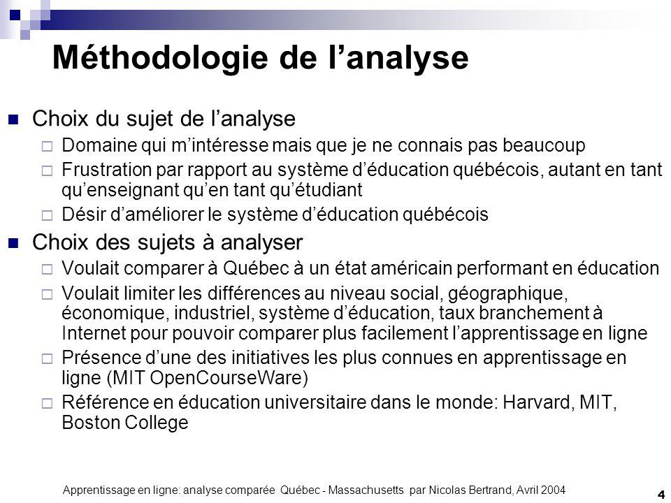 Apprentissage en ligne: analyse comparée Québec - Massachusetts par Nicolas Bertrand, Avril 2004 25 Convergence Au Québec il y a un manque de convergence de ces trois domaines.