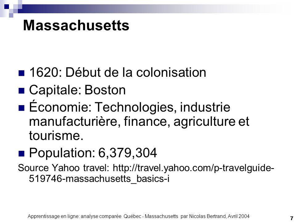 Apprentissage en ligne: analyse comparée Québec - Massachusetts par Nicolas Bertrand, Avril 2004 7 Massachusetts 1620: Début de la colonisation Capita