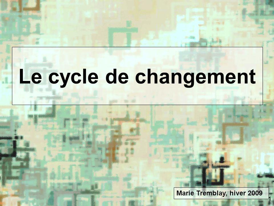 12 Cycle du changement Bien que toujours présent, le désir de retourner aux anciennes habitudes est de moins en moins fréquent chez ladolescent.