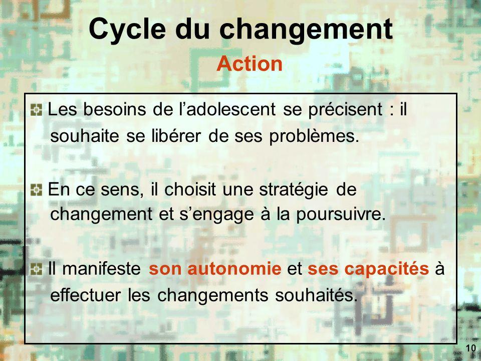 10 Cycle du changement Les besoins de ladolescent se précisent : il souhaite se libérer de ses problèmes. En ce sens, il choisit une stratégie de chan
