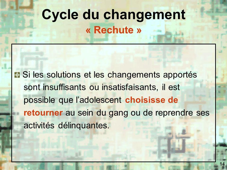 14 Cycle du changement Si les solutions et les changements apportés sont insuffisants ou insatisfaisants, il est possible que ladolescent choisisse de
