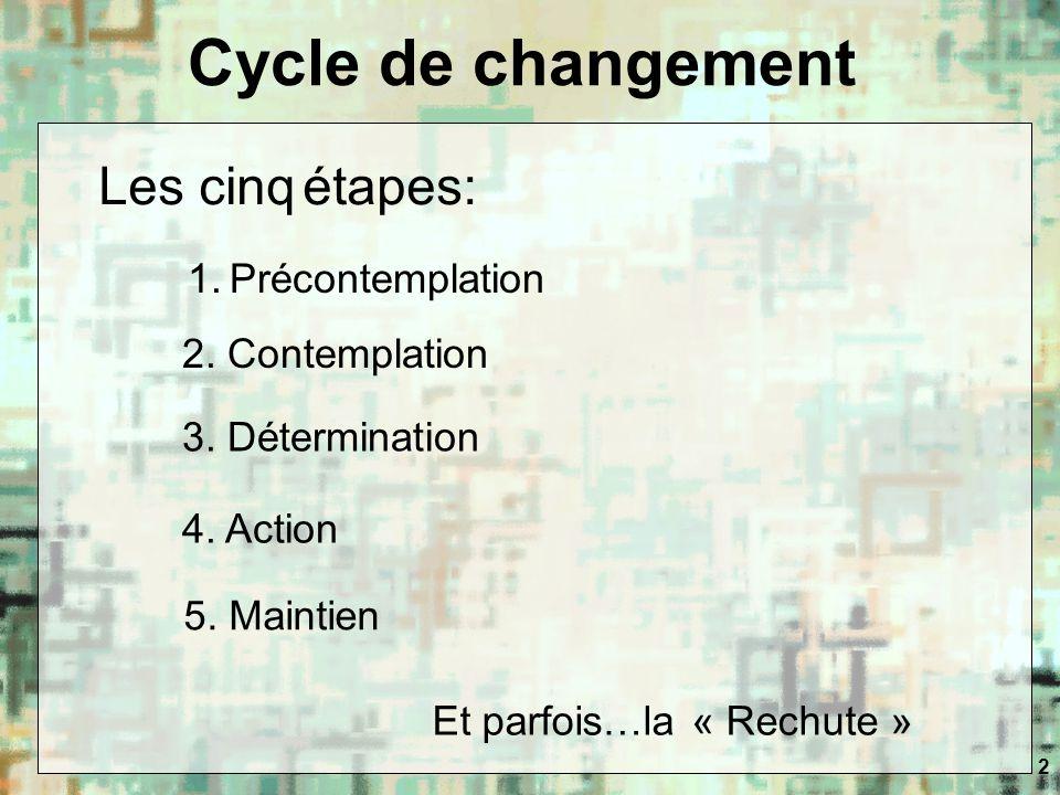2 Cycle de changement Les cinq étapes: 1. Précontemplation 2. Contemplation 3. Détermination 4. Action 5. Maintien Et parfois…la « Rechute »