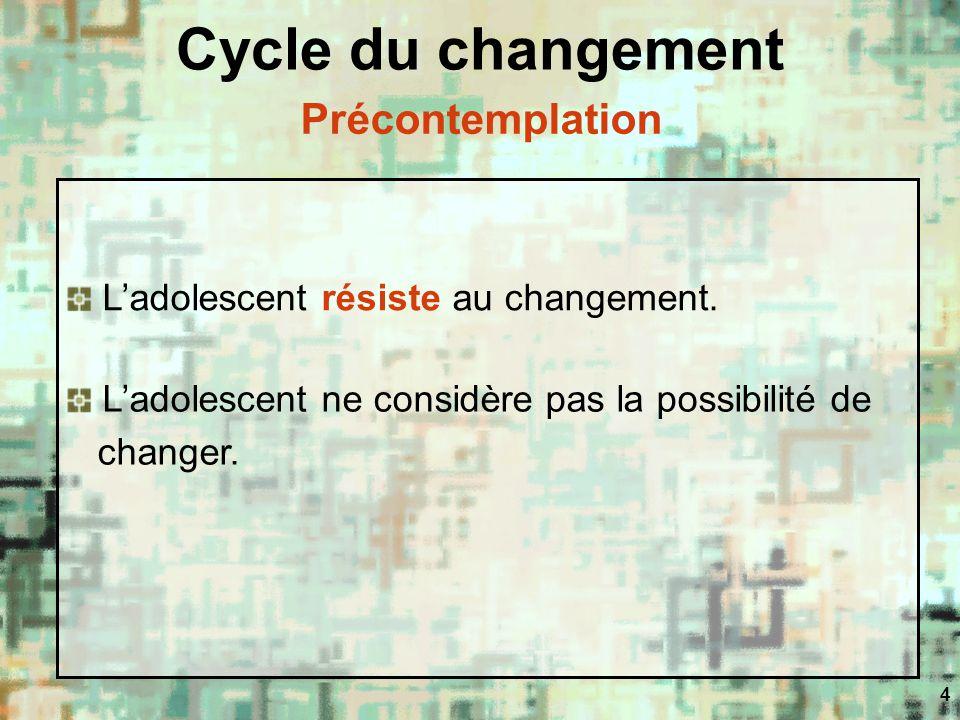 4 Cycle du changement Ladolescent résiste au changement. Ladolescent ne considère pas la possibilité de changer. Précontemplation