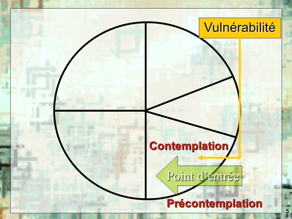 5 Vulnérabilité Point dentrée Contemplation Précontemplation