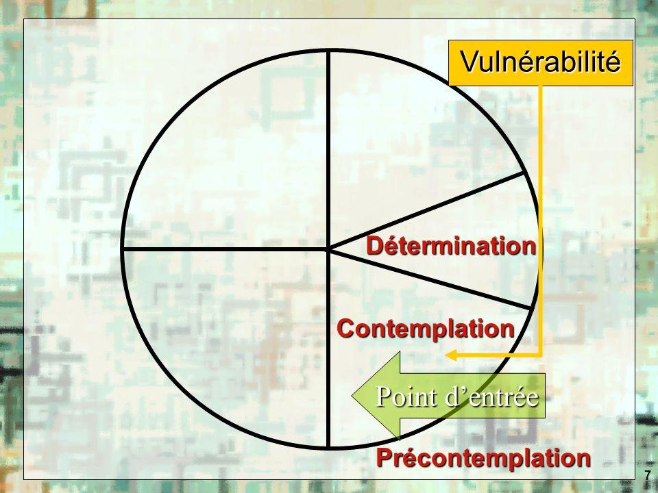 7 Vulnérabilité Point dentrée Contemplation Détermination Précontemplation