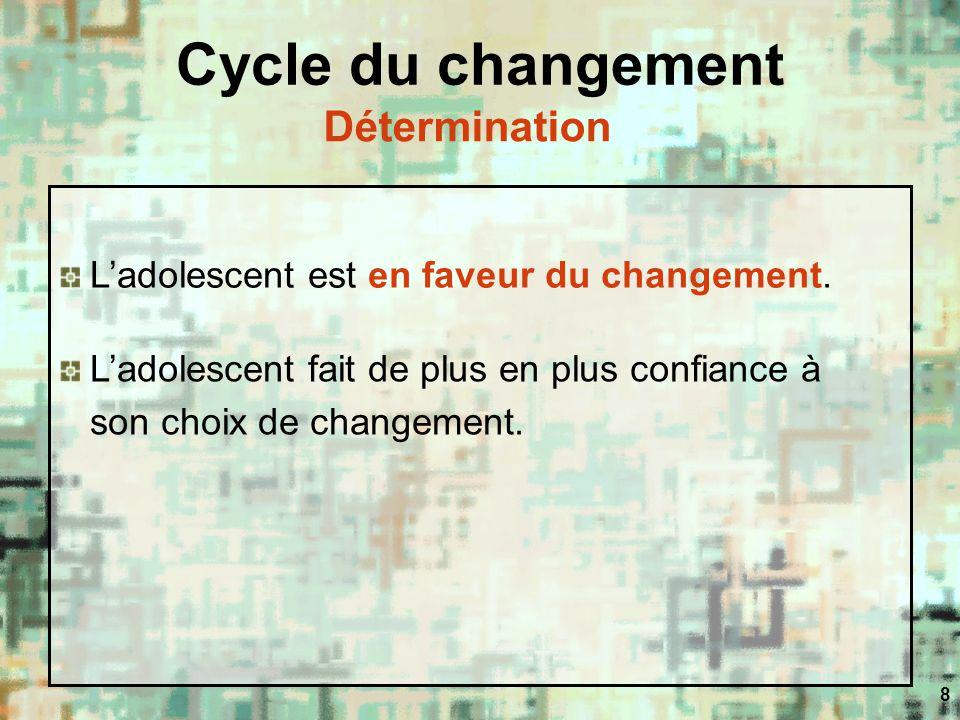8 Cycle du changement Ladolescent est en faveur du changement. Ladolescent fait de plus en plus confiance à son choix de changement. Détermination