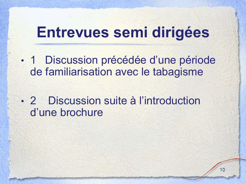 10 Entrevues semi dirigées 1Discussion précédée dune période de familiarisation avec le tabagisme 2 Discussion suite à lintroduction dune brochure