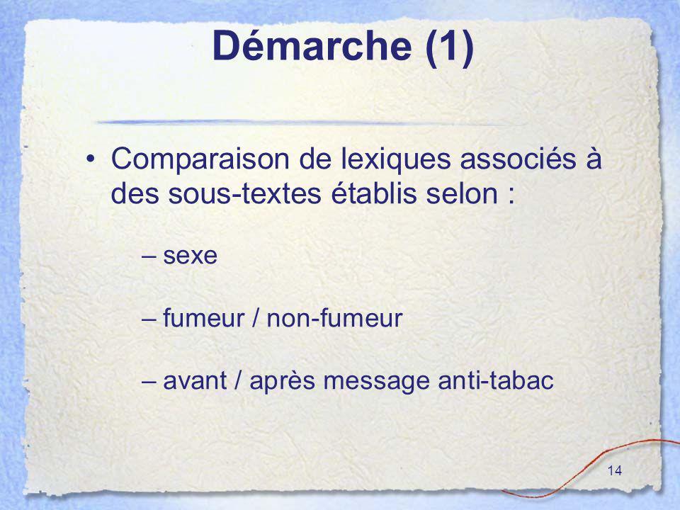 14 Démarche (1) Comparaison de lexiques associés à des sous-textes établis selon : –sexe –fumeur / non-fumeur –avant / après message anti-tabac