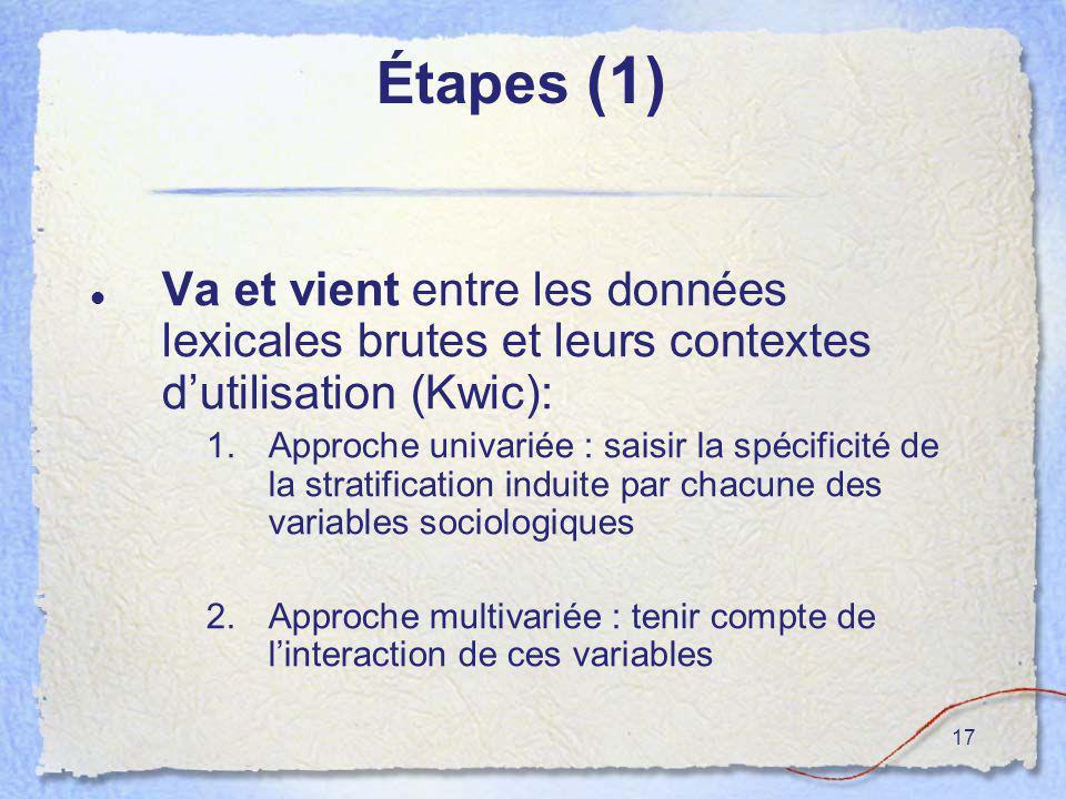 17 Étapes (1) Va et vient entre les données lexicales brutes et leurs contextes dutilisation (Kwic): 1.Approche univariée : saisir la spécificité de l