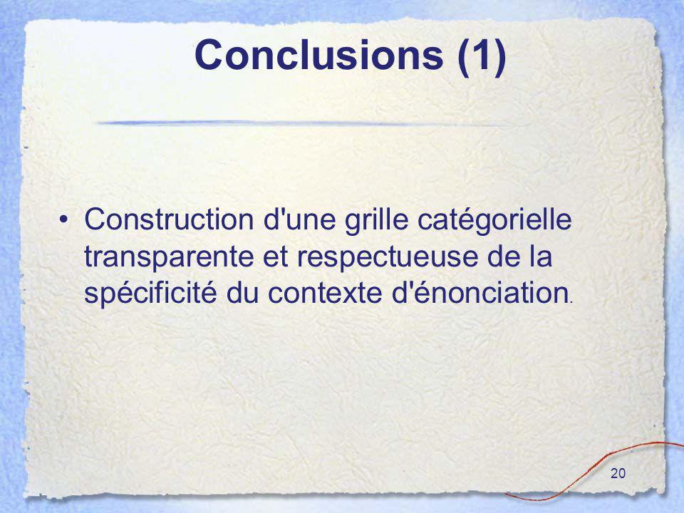 20 Conclusions (1) Construction d'une grille catégorielle transparente et respectueuse de la spécificité du contexte d'énonciation.