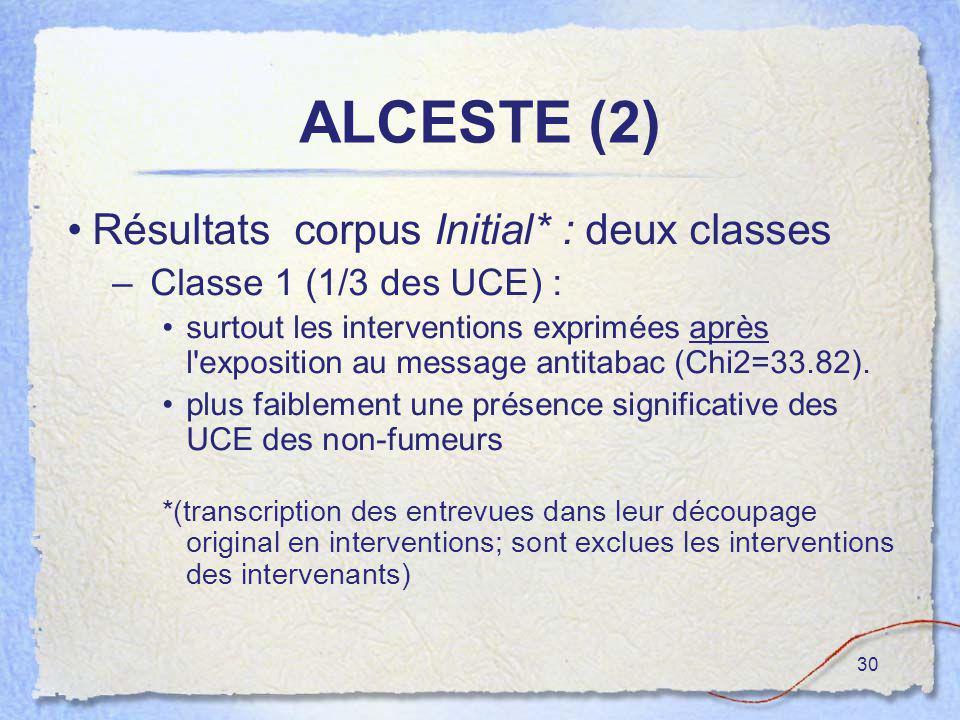 30 ALCESTE (2) Résultats corpus Initial* : deux classes –Classe 1 (1/3 des UCE) : surtout les interventions exprimées après l'exposition au message an