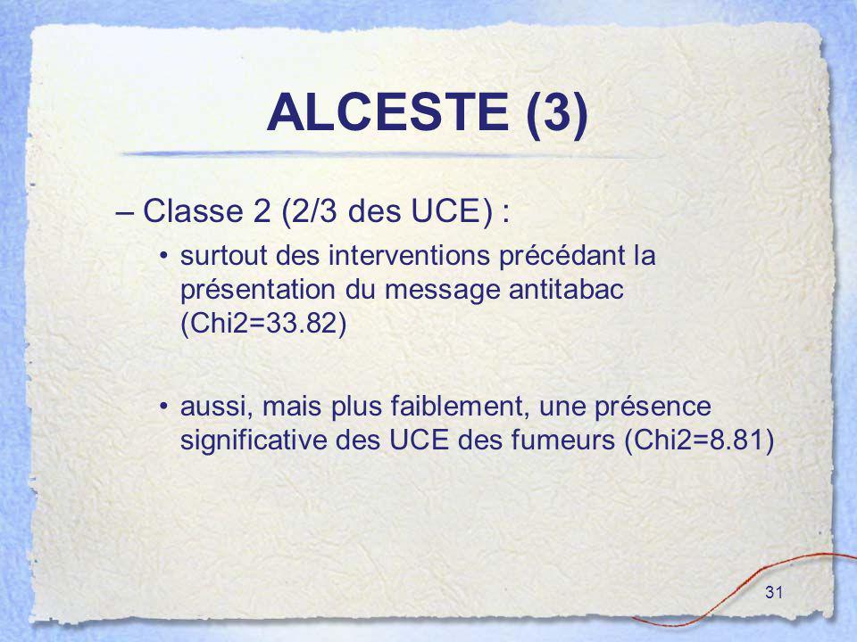 31 ALCESTE (3) –Classe 2 (2/3 des UCE) : surtout des interventions précédant la présentation du message antitabac (Chi2=33.82) aussi, mais plus faible