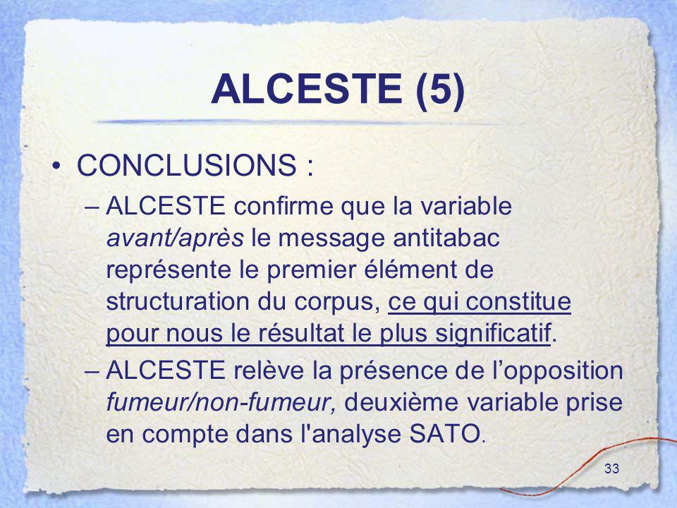 33 ALCESTE (5) CONCLUSIONS : –ALCESTE confirme que la variable avant/après le message antitabac représente le premier élément de structuration du corp
