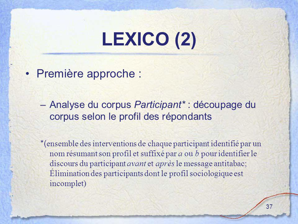 37 LEXICO (2) Première approche : –Analyse du corpus Participant* : découpage du corpus selon le profil des répondants *( ensemble des interventions d