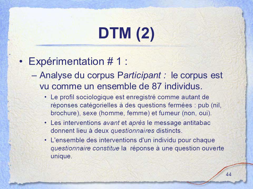 44 DTM (2) Expérimentation # 1 : –Analyse du corpus Participant : le corpus est vu comme un ensemble de 87 individus. Le profil sociologique est enreg
