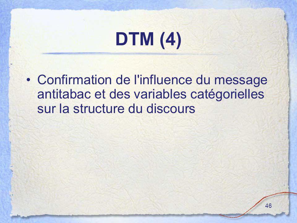 46 DTM (4) Confirmation de l'influence du message antitabac et des variables catégorielles sur la structure du discours