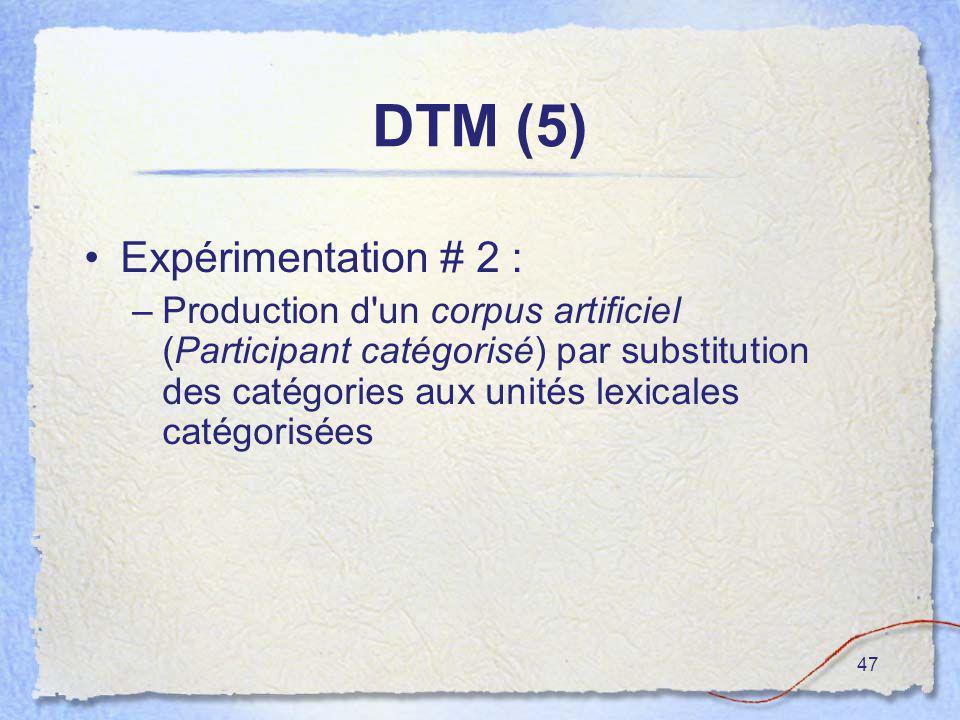 47 DTM (5) Expérimentation # 2 : –Production d'un corpus artificiel (Participant catégorisé) par substitution des catégories aux unités lexicales caté