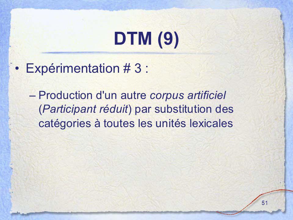 51 DTM (9) Expérimentation # 3 : –Production d'un autre corpus artificiel (Participant réduit) par substitution des catégories à toutes les unités lex