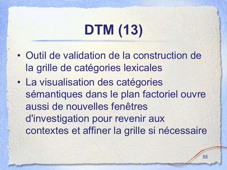 55 DTM (13) Outil de validation de la construction de la grille de catégories lexicales La visualisation des catégories sémantiques dans le plan facto