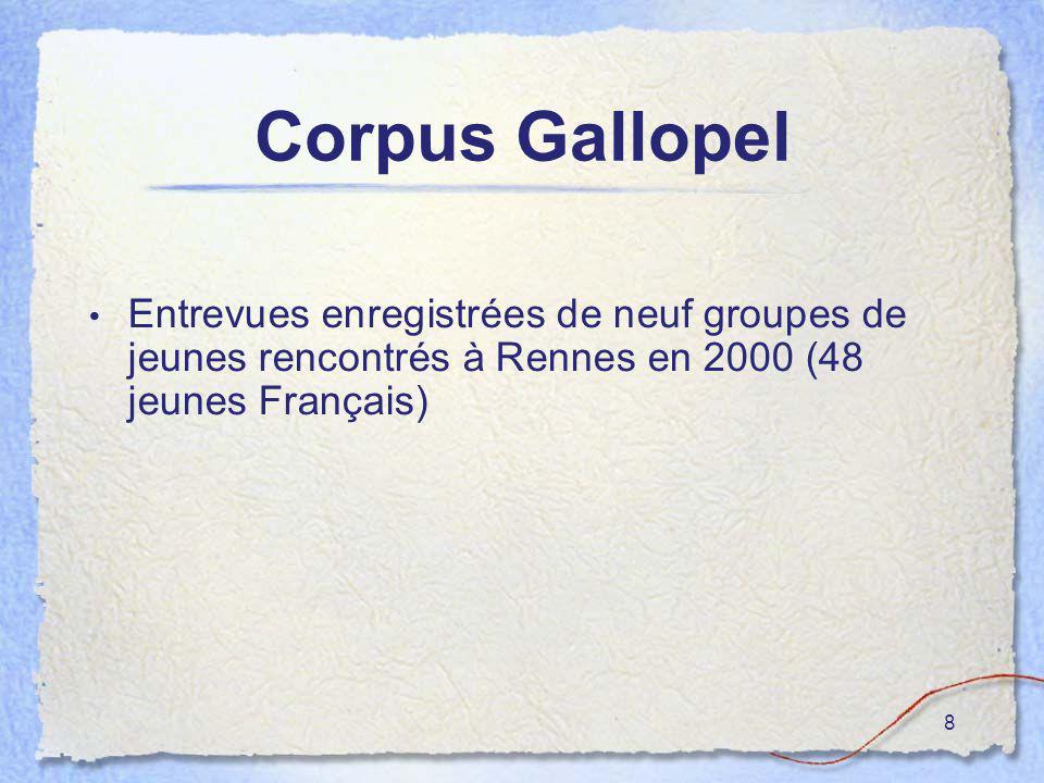 8 Entrevues enregistrées de neuf groupes de jeunes rencontrés à Rennes en 2000 (48 jeunes Français) Corpus Gallopel